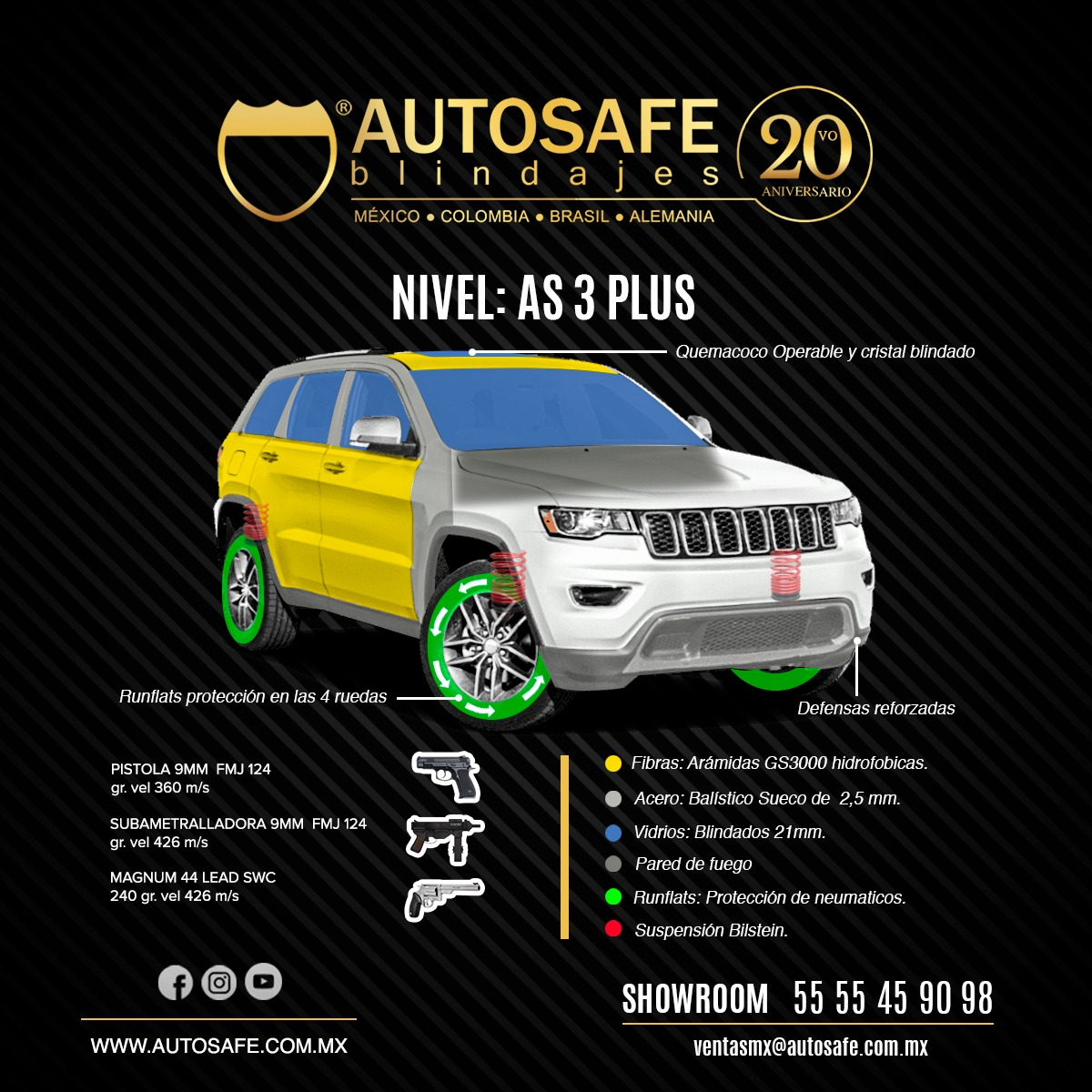 Auto Safe Blindaje - Nivel AS 3 PLUS
