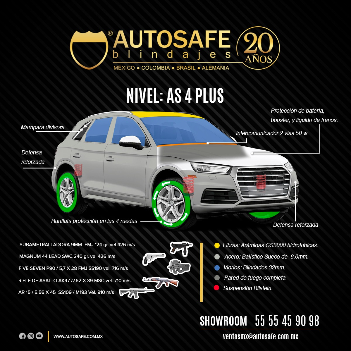 Auto Safe Blindaje - Nivel AS 4 PLUS